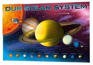 3D POSTER SOLAR SYSTEM 47 X 67 CM σπίτι  amp  διακόσμηση 3d posters διαφορα