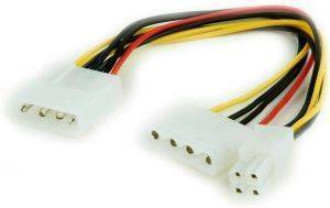 CABLEXPERT CC-PSU-4 INTERNAL POWER SPLITTER CABLE WITH ATX CONNECTOR